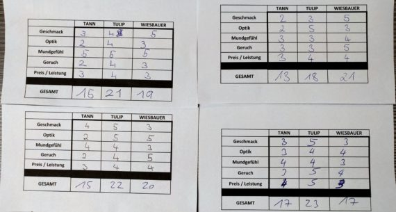 Vergleichstest Pulled Pork von TANN, Tulip & Wiesbauer Wertungen